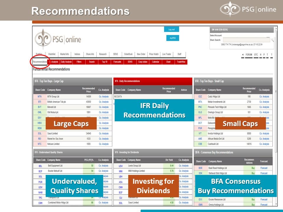 Recommendations Large Caps Investing for Dividends BFA Consensus Buy Recommendations Undervalued, Quality Shares IFR Daily Recommendations Small Caps
