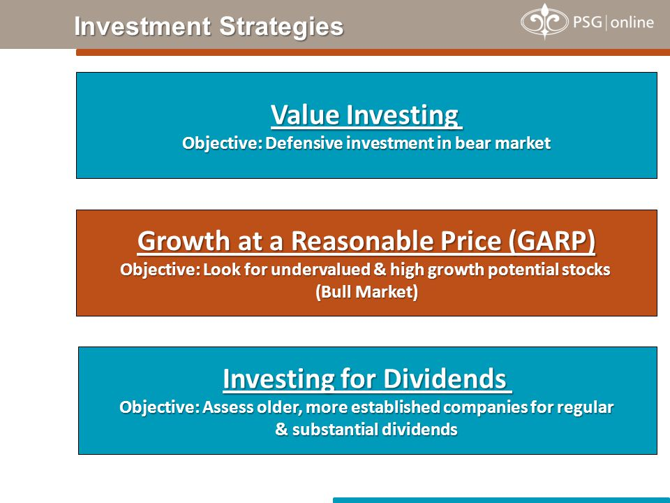 Investment Strategies Value Investing Objective: Defensive investment in bear market Growth at a Reasonable Price (GARP) Objective: Look for undervalued & high growth potential stocks (Bull Market) Investing for Dividends Objective: Assess older, more established companies for regular & substantial dividends