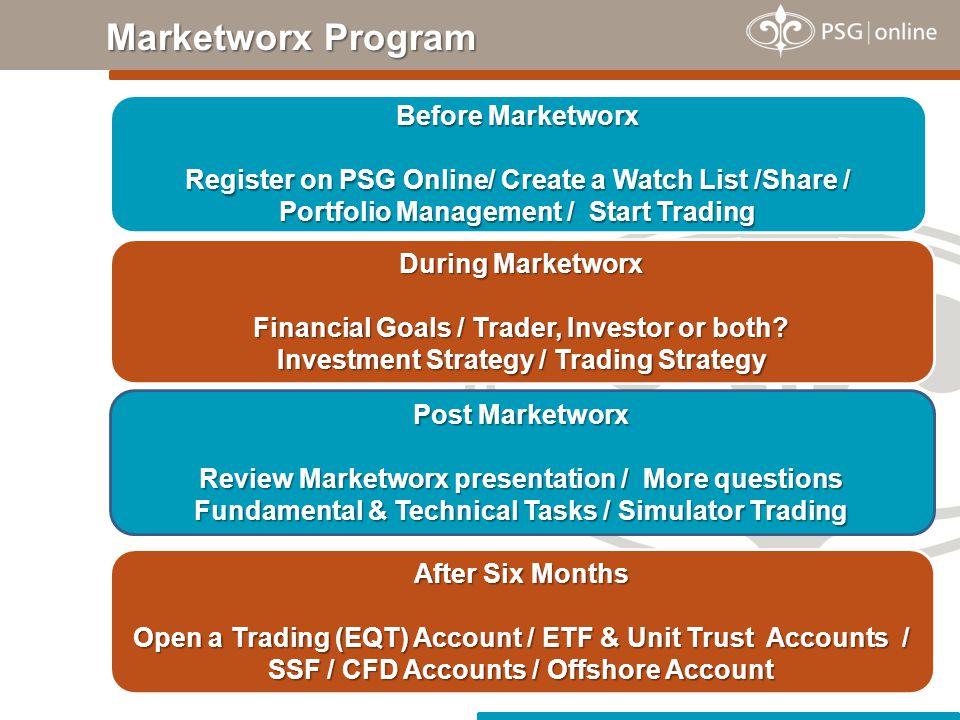 Marketworx Program Before Marketworx Register on PSG Online/ Create a Watch List /Share / Portfolio Management / Start Trading During Marketworx Finan