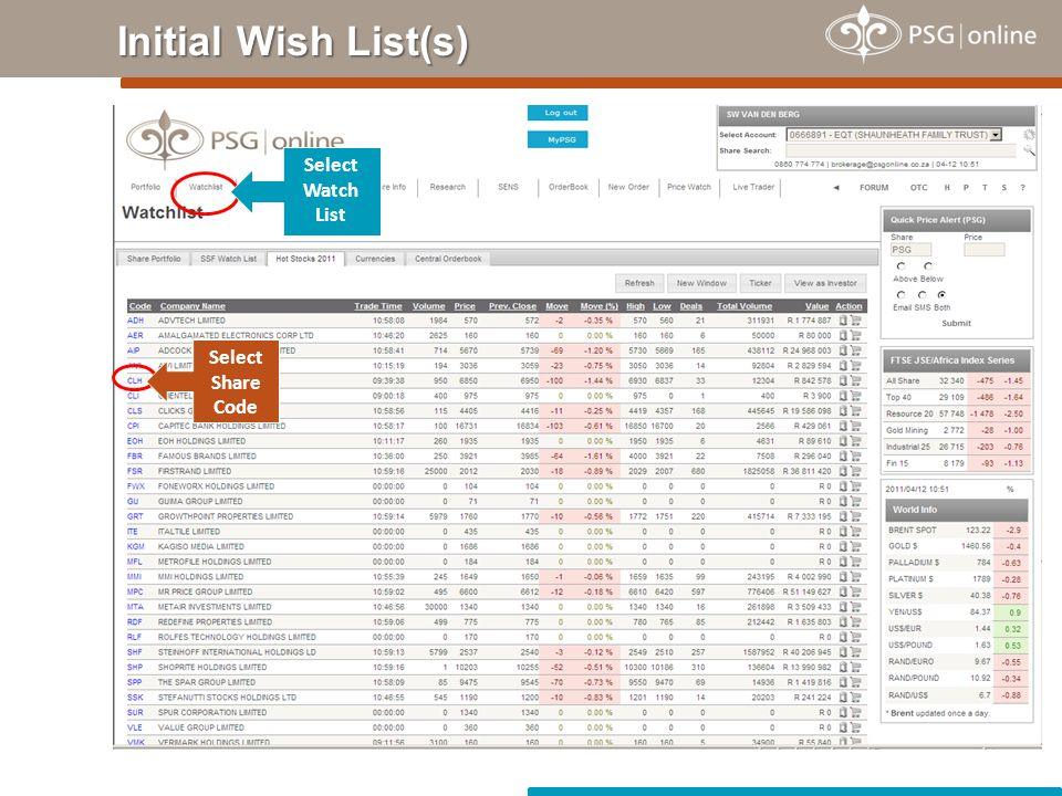 Initial Wish List(s) Select Watch List Select Share Code