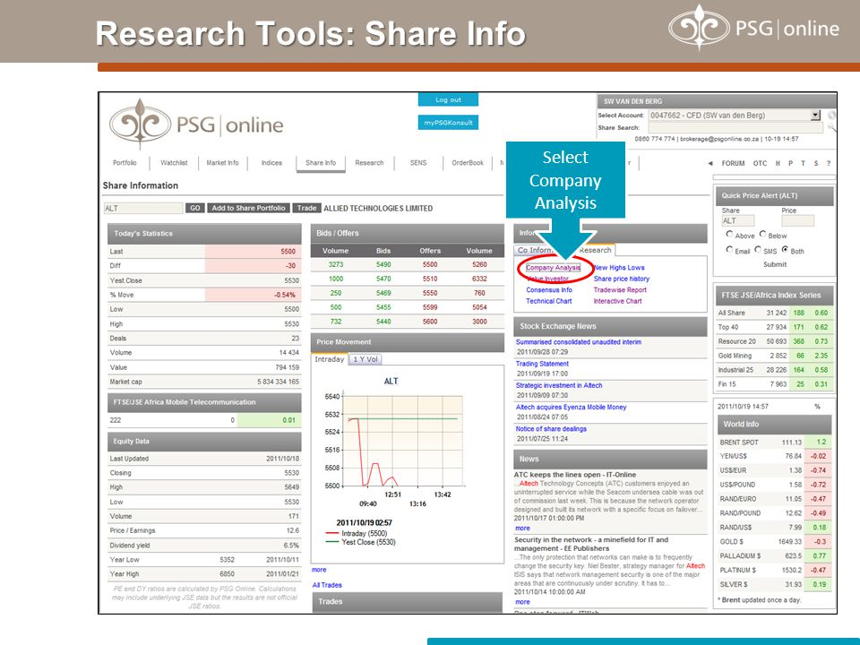 Research Tools: Share Info Select Company Analysis