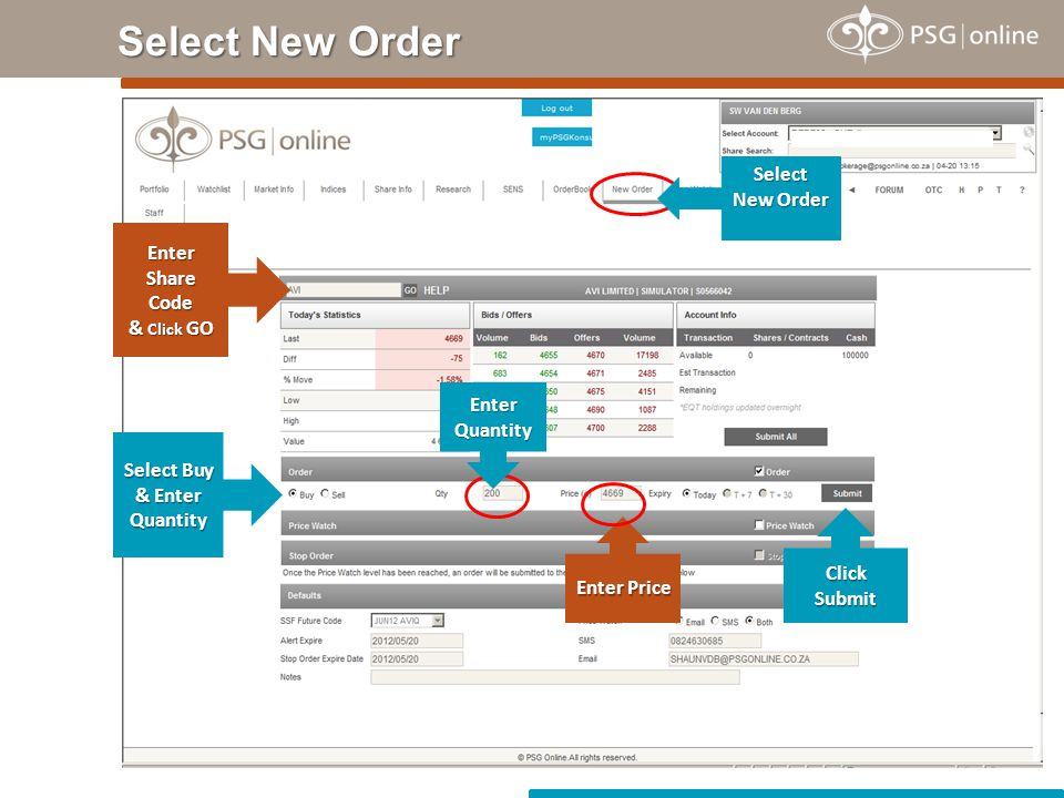 Select New Order Enter Share Code & Click GO Select New Order Select Buy & Enter Quantity Enter Price Click Submit EnterQuantity