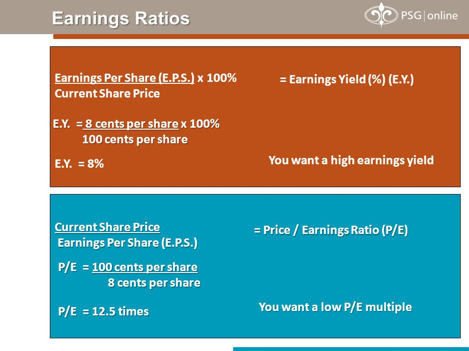 Earnings Per Share (E.P.S.) x 100% Current Share Price Earnings Ratios = Earnings Yield (%) (E.Y.) E.Y.
