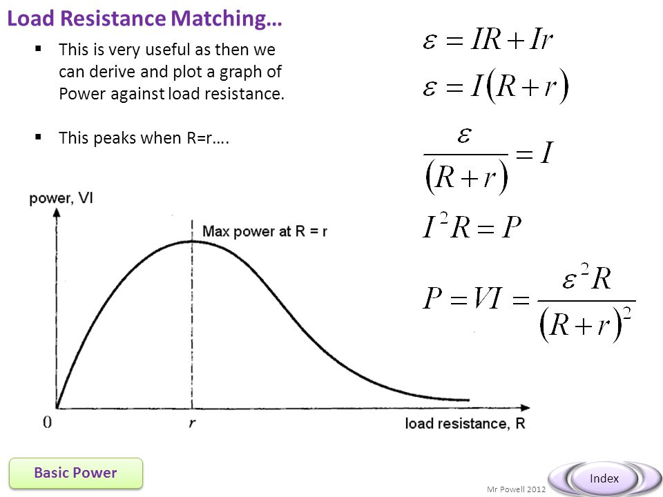 Mr Powell 2012 Index Load Resistance Matching…  This is very useful as then we can derive and plot a graph of Power against load resistance.  This p