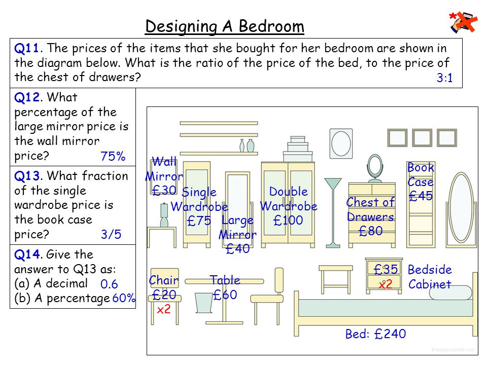 6m 3½m Window Door 2m 1½m Window Door 2m 1m Designing A Bedroom An outline plan of Bethan's bedroom is shown below.