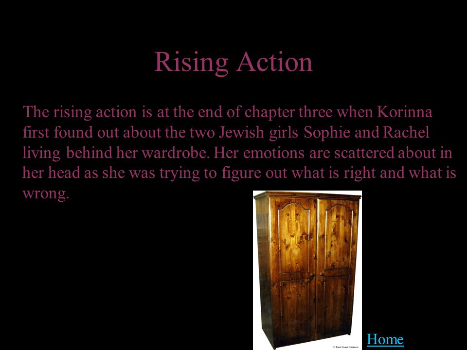 Rising Action The rising action is at the end of chapter three when Korinna first found out about the two Jewish girls Sophie and Rachel living behind her wardrobe.