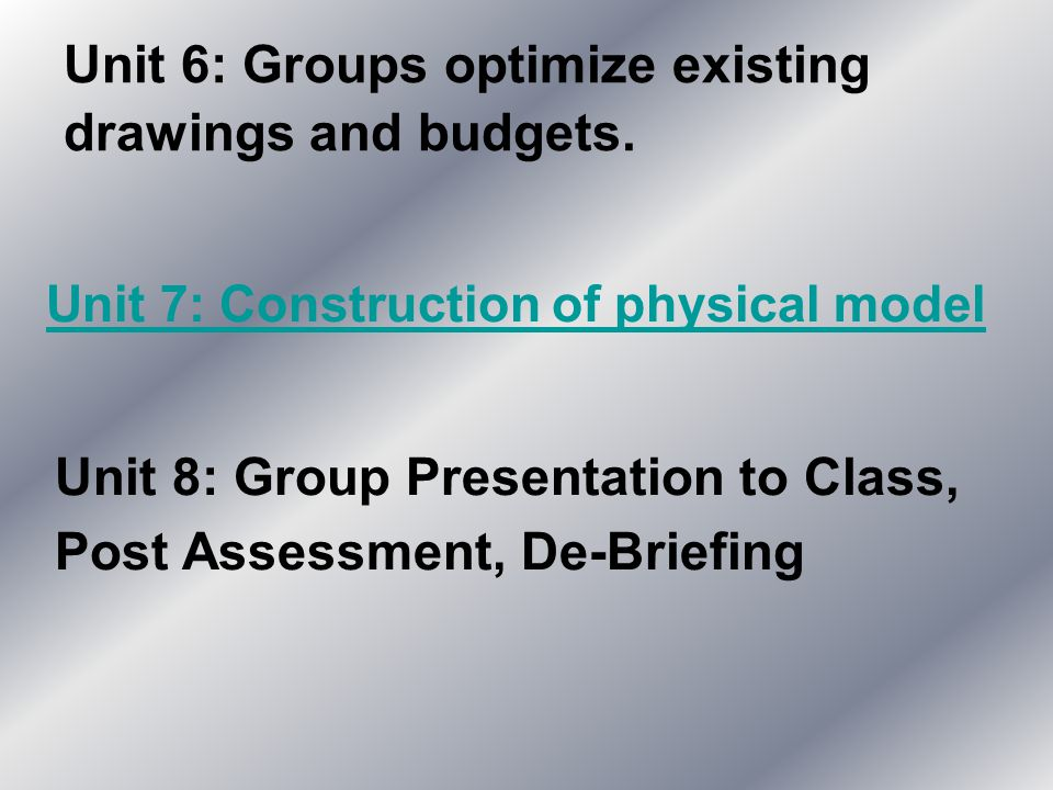 Unit 6: Groups optimize existing drawings and budgets. Unit 7: Construction of physical model Unit 8: Group Presentation to Class, Post Assessment, De