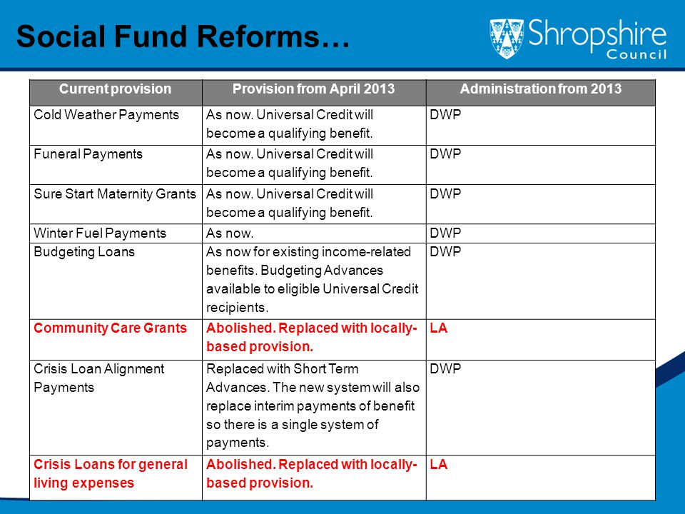 Social Fund Reforms… Current provisionProvision from April 2013Administration from 2013 Cold Weather Payments As now.