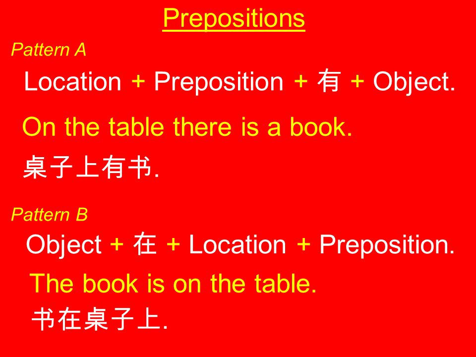 Translations Put each sentence into a Pattern A and Pattern B sentence without changing the meaning.