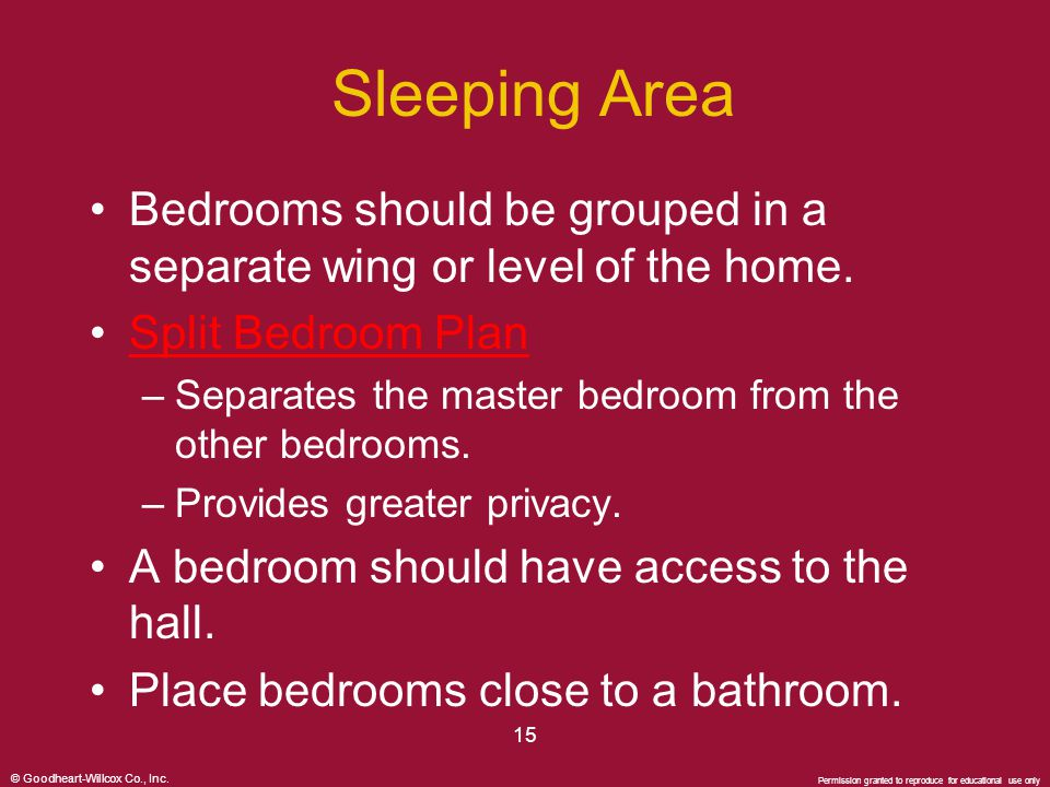 © Goodheart-Willcox Co., Inc. Permission granted to reproduce for educational use only 15 Sleeping Area Bedrooms should be grouped in a separate wing