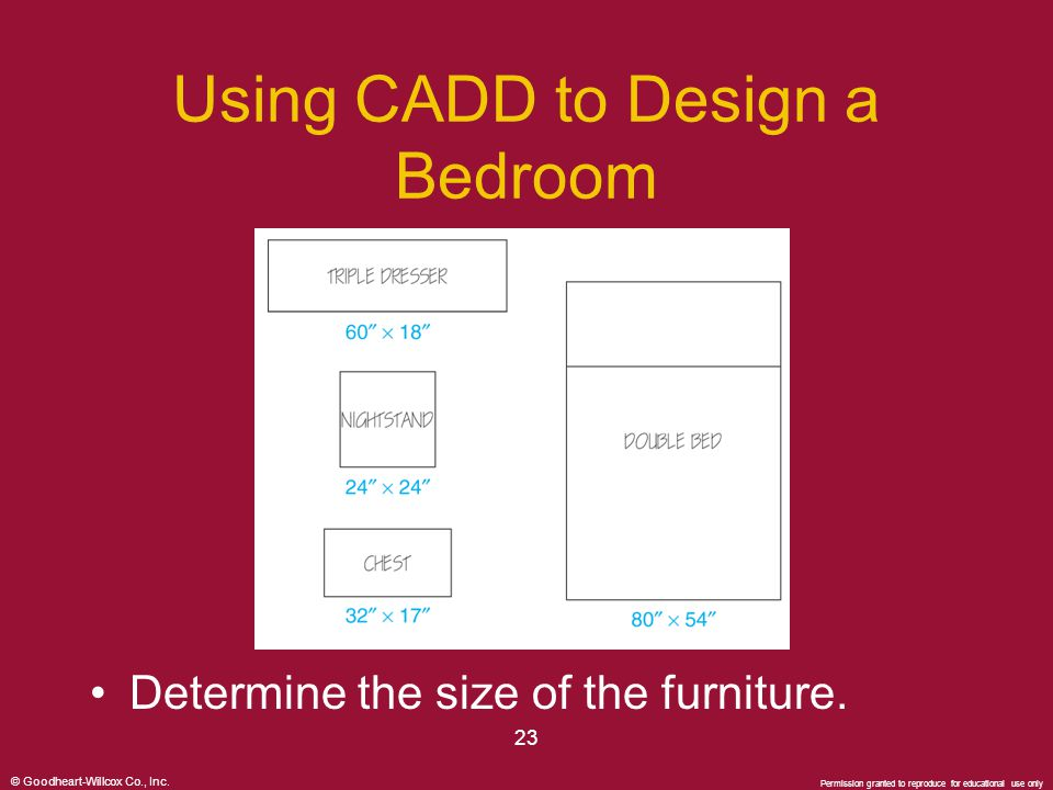 © Goodheart-Willcox Co., Inc. Permission granted to reproduce for educational use only 23 Using CADD to Design a Bedroom Determine the size of the fur