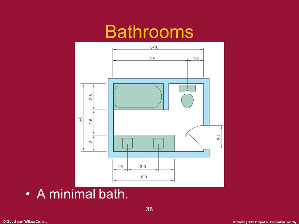 © Goodheart-Willcox Co., Inc. Permission granted to reproduce for educational use only 38 Bathrooms A minimal bath.