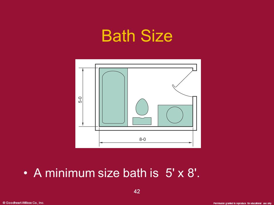 © Goodheart-Willcox Co., Inc. Permission granted to reproduce for educational use only 42 Bath Size A minimum size bath is 5' x 8'.
