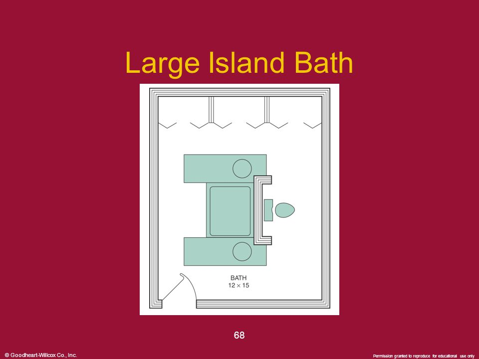 © Goodheart-Willcox Co., Inc. Permission granted to reproduce for educational use only 68 Large Island Bath