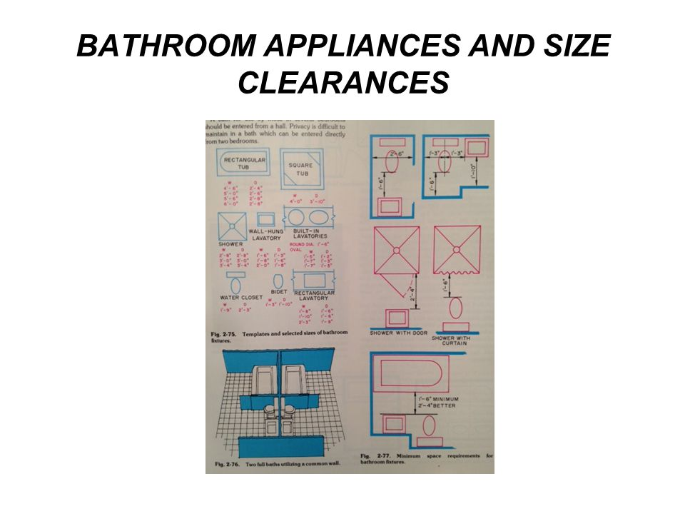 BATHROOM APPLIANCES AND SIZE CLEARANCES