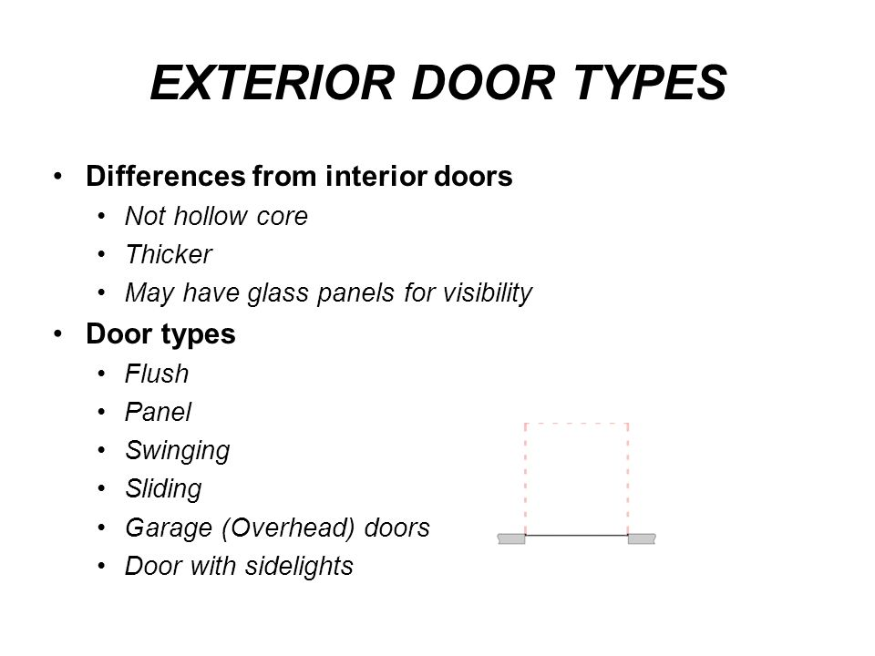 EXTERIOR DOOR TYPES Differences from interior doors Not hollow core Thicker May have glass panels for visibility Door types Flush Panel Swinging Slidi