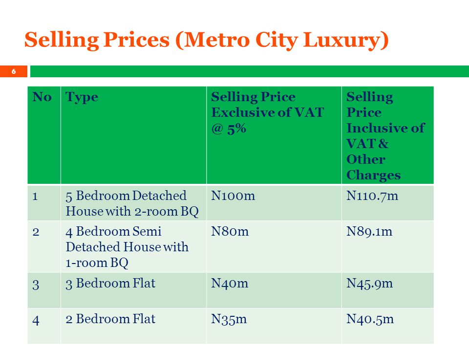 Selling Prices (Metro City Luxury) NoTypeSelling Price Exclusive of VAT @ 5% Selling Price Inclusive of VAT & Other Charges 15 Bedroom Detached House with 2-room BQ N100mN110.7m 24 Bedroom Semi Detached House with 1-room BQ N80mN89.1m 33 Bedroom FlatN40mN45.9m 42 Bedroom FlatN35mN40.5m 6