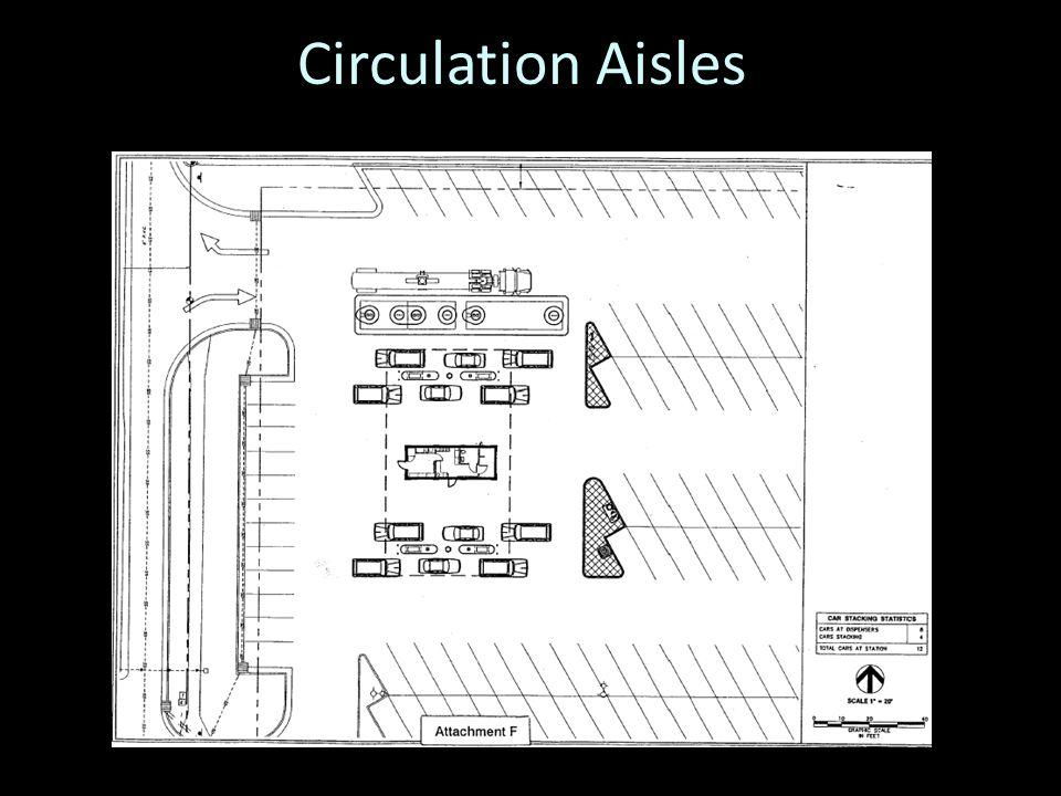 Circulation Aisles