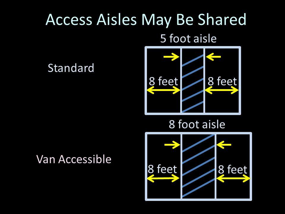 Circulation Aisles Parking Angle Aisle Width 0 30 45 60 90 One Way Traffic 13' 11' 13' 18' 24' Two Way Traffic 19' 20' 21' 23' 24' o o oo o