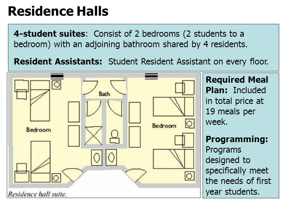 Residence Halls Furnishings: Beds, wardrobes, desks, chairs.
