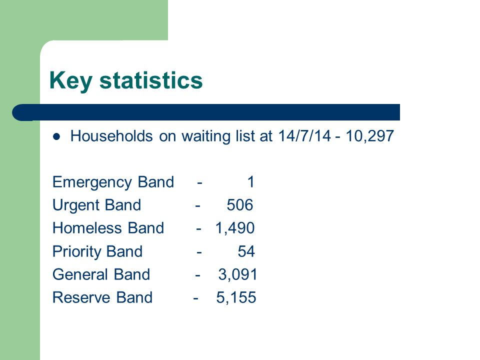 Key statistics Households on waiting list at 14/7/14 - 10,297 Emergency Band - 1 Urgent Band - 506 Homeless Band - 1,490 Priority Band - 54 General Band - 3,091 Reserve Band - 5,155