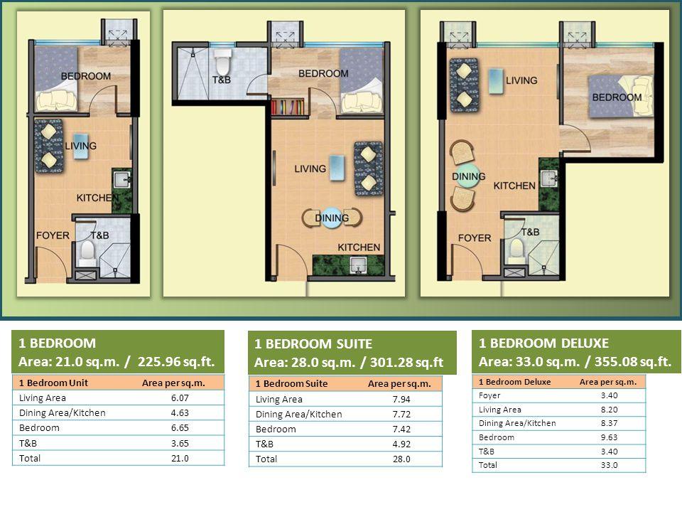 1 Bedroom UnitArea per sq.m.