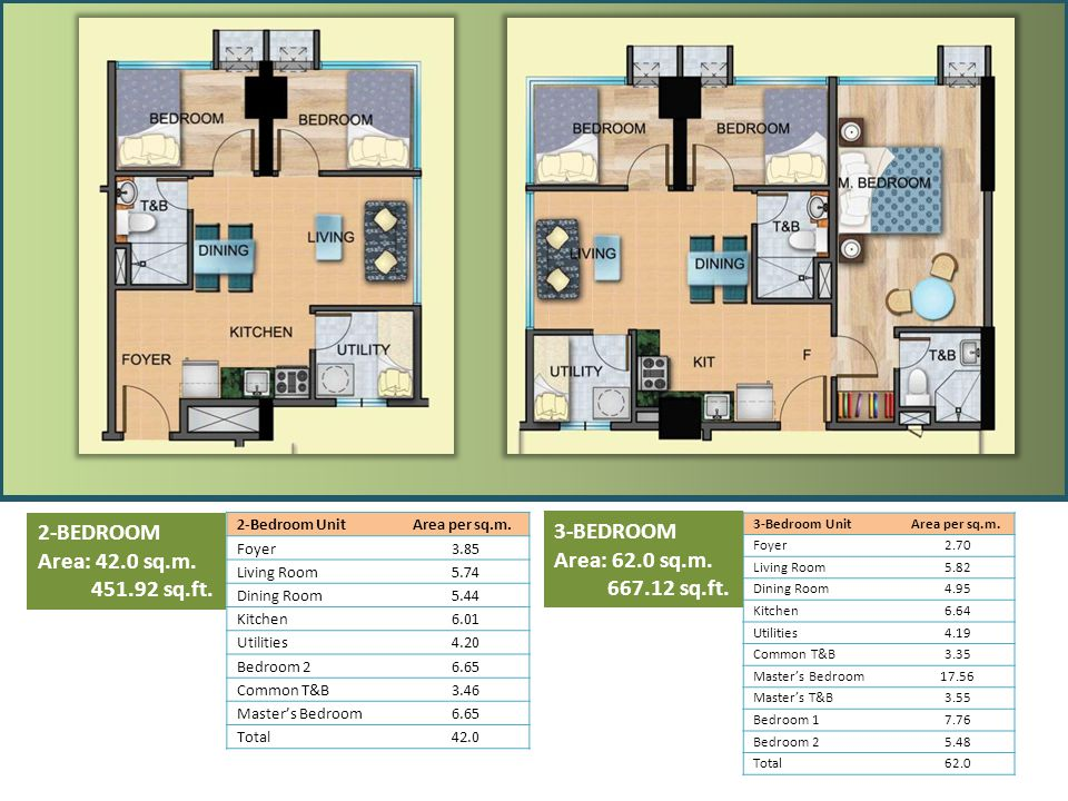 3-Bedroom UnitArea per sq.m. Foyer2.70 Living Room5.82 Dining Room4.95 Kitchen6.64 Utilities4.19 Common T&B3.35 Master's Bedroom17.56 Master's T&B3.55