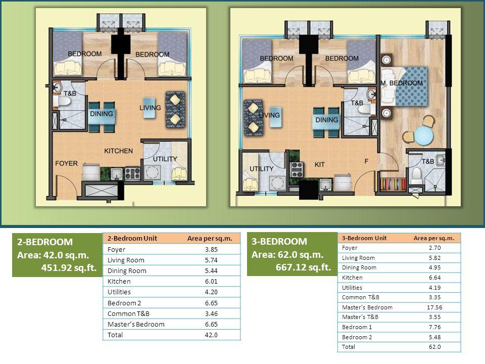 3-Bedroom UnitArea per sq.m.