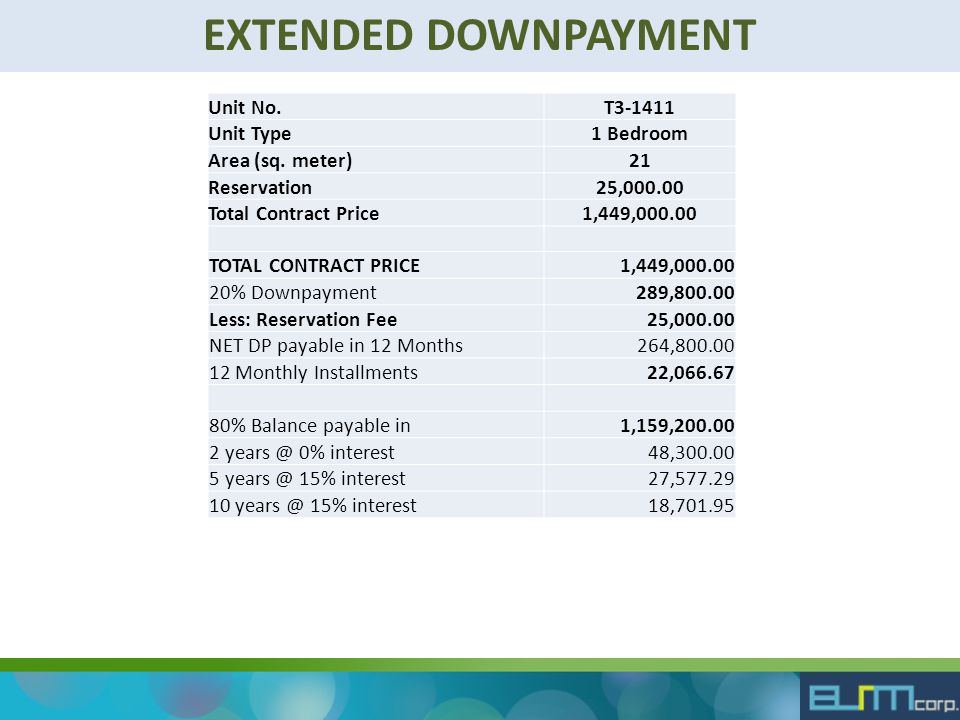 EXTENDED DOWNPAYMENT Unit No. T3-1411 Unit Type 1 Bedroom Area (sq. meter) 21 Reservation 25,000.00 Total Contract Price 1,449,000.00 TOTAL CONTRACT P