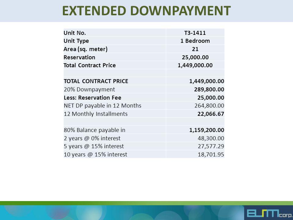 EXTENDED DOWNPAYMENT Unit No. T3-1411 Unit Type 1 Bedroom Area (sq.