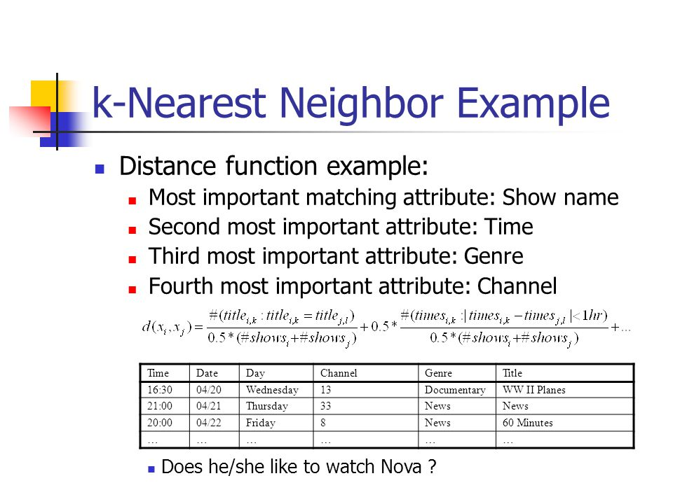 k-Nearest Neighbor Example Distance function example: Most important matching attribute: Show name Second most important attribute: Time Third most im