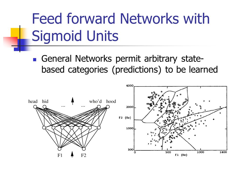 Feed forward Networks with Sigmoid Units General Networks permit arbitrary state- based categories (predictions) to be learned