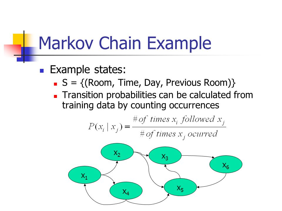 Markov Chain Example Example states: S = {(Room, Time, Day, Previous Room)} Transition probabilities can be calculated from training data by counting