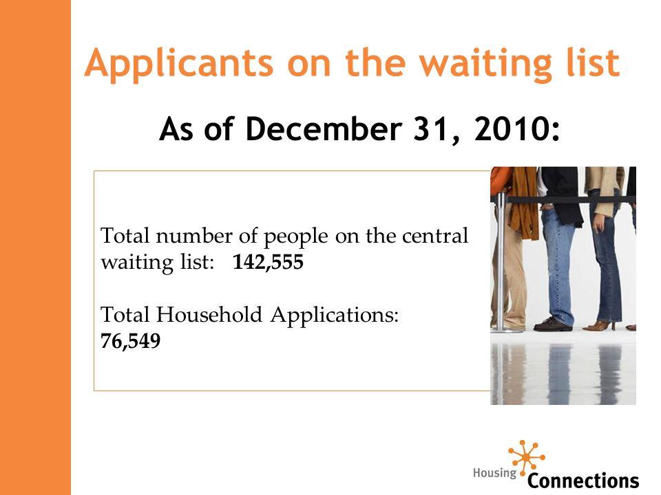 Applicants on the waiting list Total number of people on the central waiting list:142,555 Total Household Applications: 76,549 As of December 31, 2010: