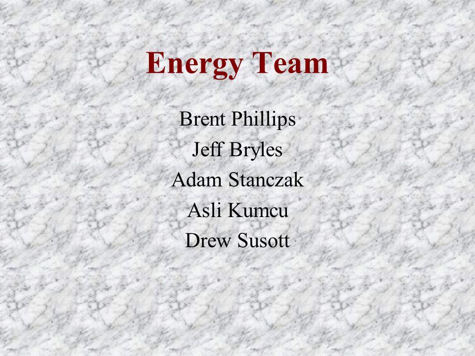 Energy Team Brent Phillips Jeff Bryles Adam Stanczak Asli Kumcu Drew Susott