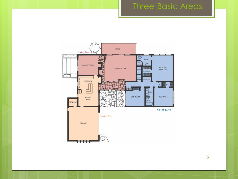Functional Bedroom Layout 14 Floor Plan