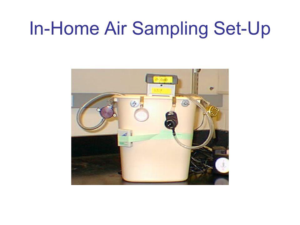In-Home Air Sampling Set-Up