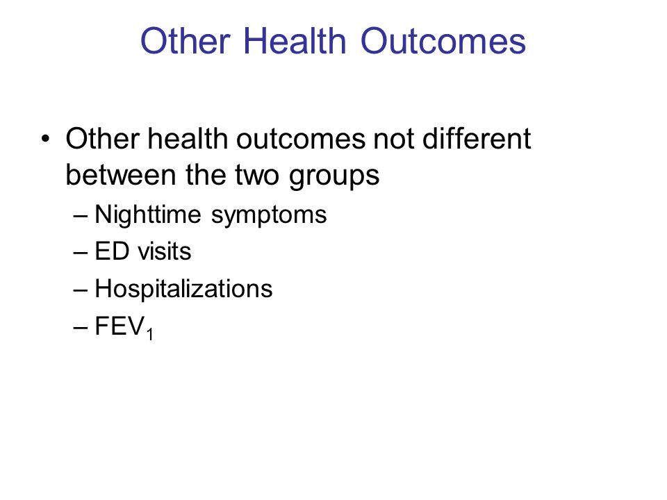 Other Health Outcomes Other health outcomes not different between the two groups –Nighttime symptoms –ED visits –Hospitalizations –FEV 1