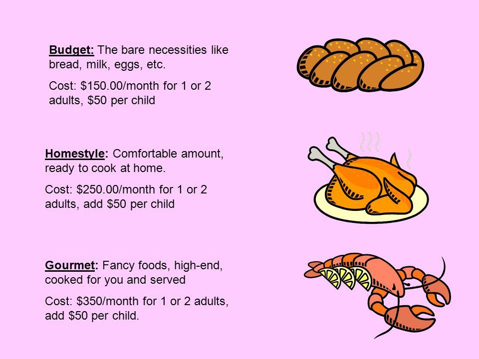 Budget: The bare necessities like bread, milk, eggs, etc.