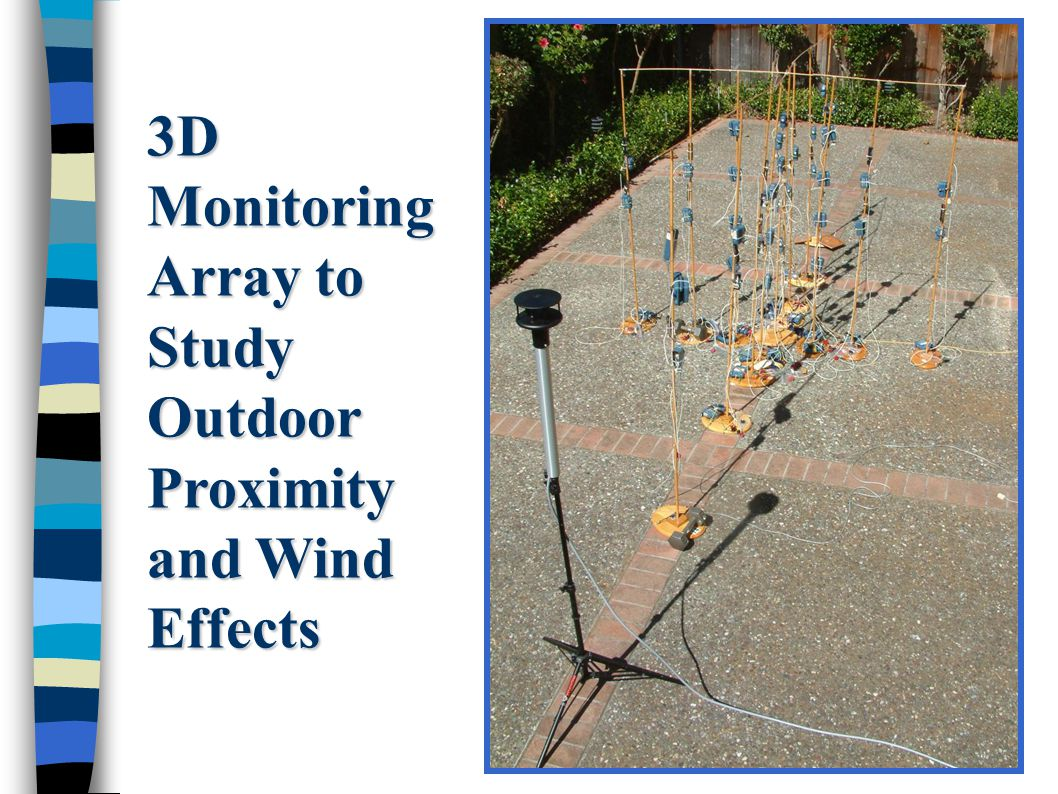 3D Monitoring Array to Study Outdoor Proximity and Wind Effects