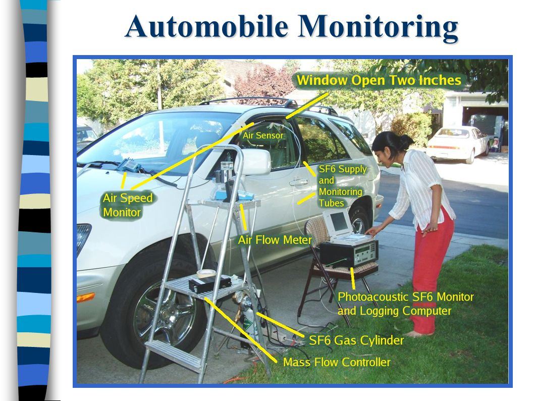 Automobile Monitoring