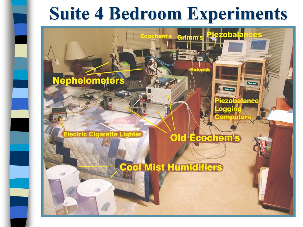 Suite 4 Bedroom Experiments