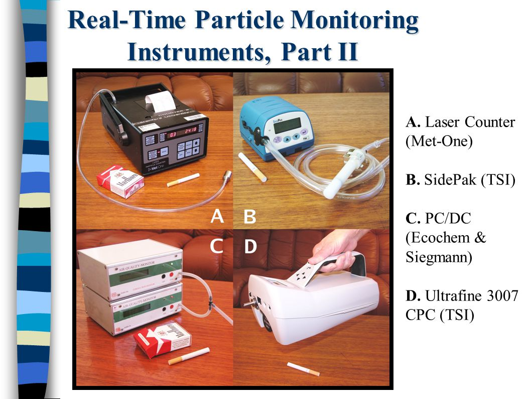 Real-Time Particle Monitoring Instruments, Part II A.