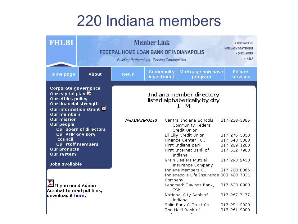 220 Indiana members