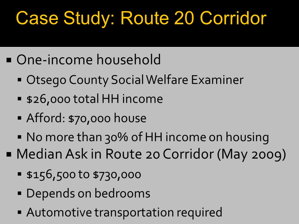  One-income household  Otsego County Social Welfare Examiner  $26,000 total HH income  Afford: $70,000 house  No more than 30% of HH income on housing  Median Ask in Route 20 Corridor (May 2009)  $156,500 to $730,000  Depends on bedrooms  Automotive transportation required Case Study: Route 20 Corridor