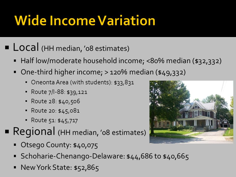  Concentrated Rental  Oneonta area (includes Town) homeowners (54%)  Route 51, Route 7/88, Route 20 corridors (80+%)  Single-Family, Stick-Built Houses  68% of county market (less in Oneonta)  Mobile homes: 16%Multi-family: 9% Source: 2008 Claritas estimates  Occupied & Owned  30,158 units  80% occupied  Owners (74%)Renters (26%)