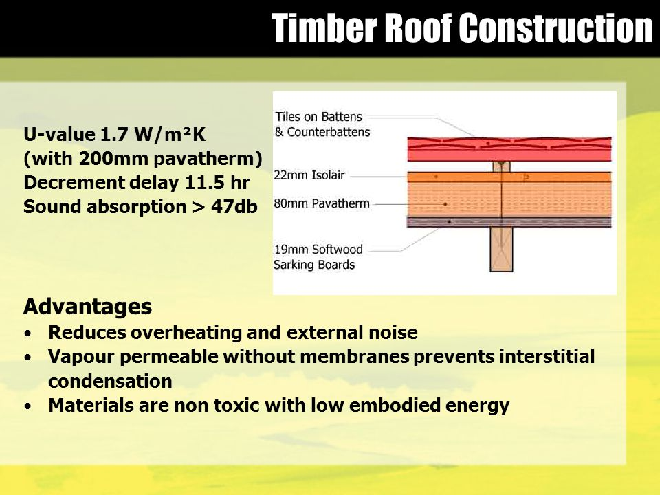 Timber Roof Construction U-value 1.7 W/m²K (with 200mm pavatherm) Decrement delay 11.5 hr Sound absorption > 47db Advantages Reduces overheating and external noise Vapour permeable without membranes prevents interstitial condensation Materials are non toxic with low embodied energy