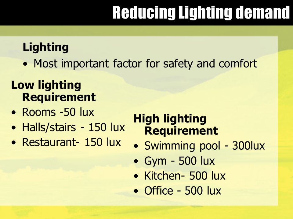 Reducing Lighting demand Low lighting Requirement Rooms -50 lux Halls/stairs - 150 lux Restaurant- 150 lux High lighting Requirement Swimming pool - 300lux Gym - 500 lux Kitchen- 500 lux Office - 500 lux Lighting Most important factor for safety and comfort