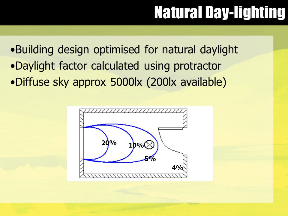 Natural Day-lighting Building design optimised for natural daylight Daylight factor calculated using protractor Diffuse sky approx 5000lx (200lx avail