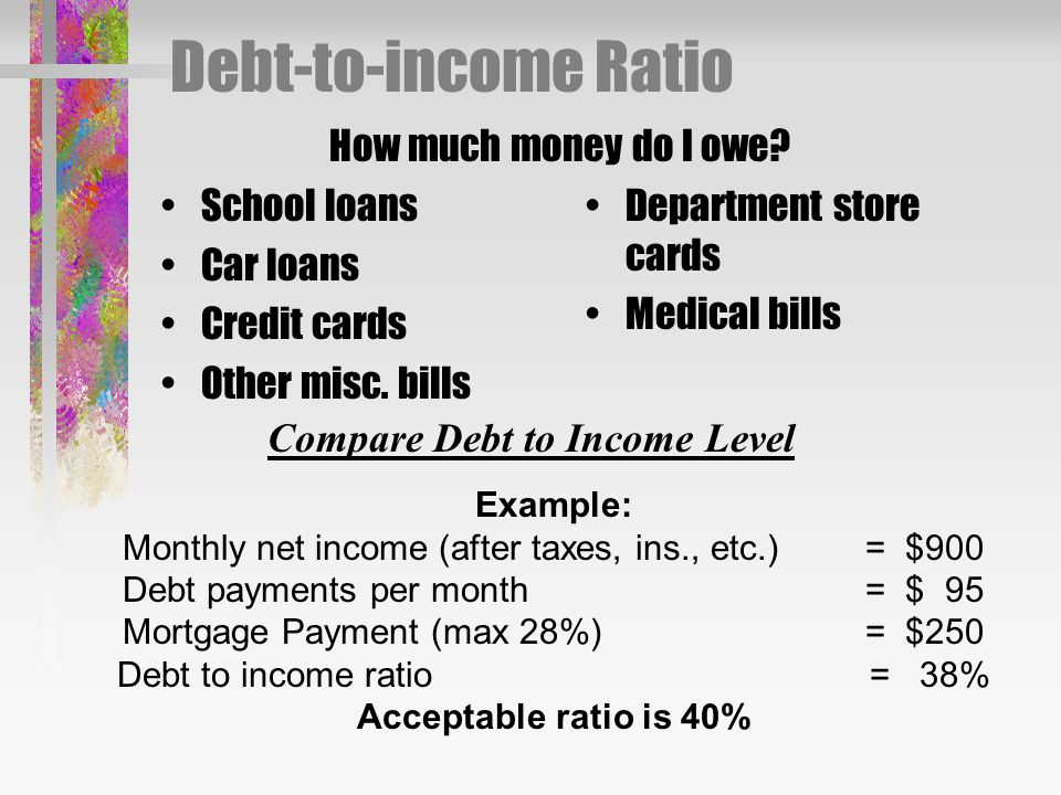 Debt-to-income Ratio How much money do I owe. School loans Car loans Credit cards Other misc.